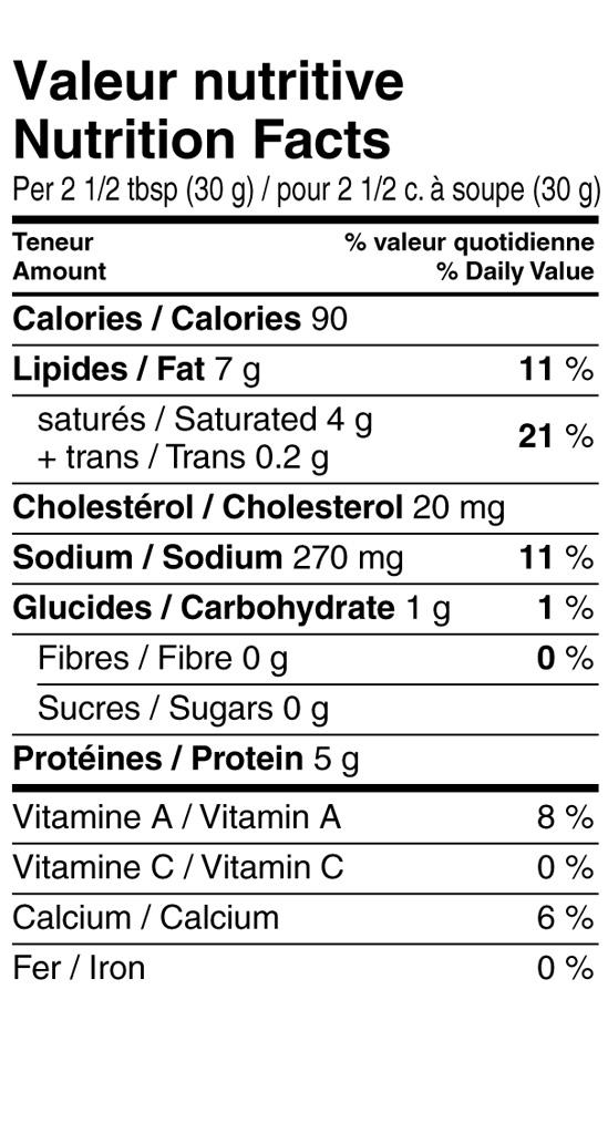 Crumbled Feta Nutritional Information